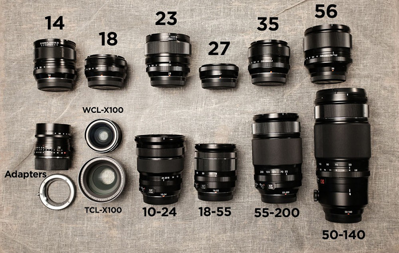 fuji lenses for video production
