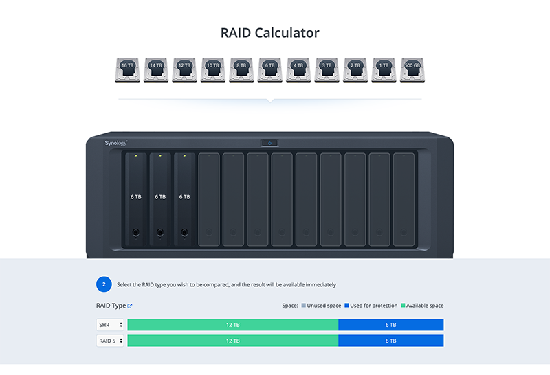Synology NAS RAID calculator